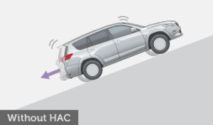 car-without-hill-assist-control