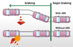 toyota-antilock-braking-system