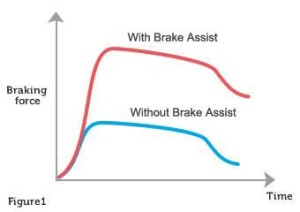 toyota-hilux-brake-assist